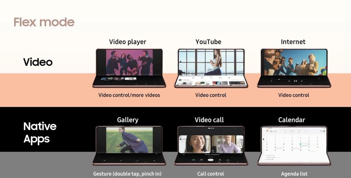 Flex Mode pozwala wykorzystywać aplikacje na dwóch połówkach zagiętego ekranu