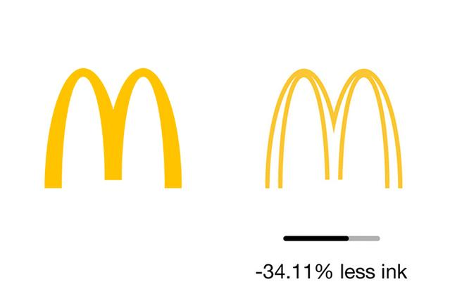 EcoBranding McDonald