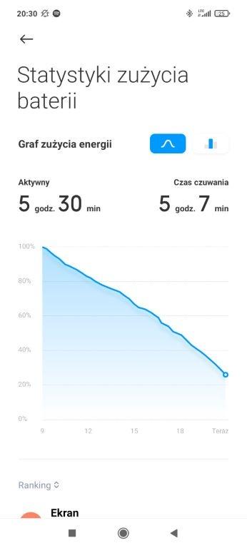 Zużycie baterii POCO X3 NFC do 25%