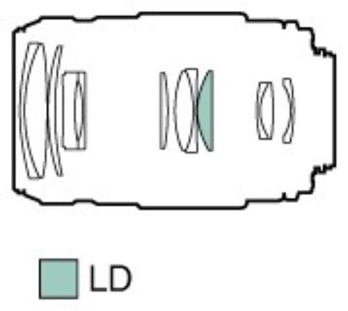 Tamron Obiektyw 70-300mm F4-5,6 Di MACRO Sony