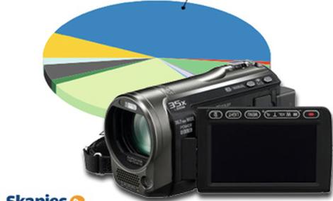 Ranking kamer cyfrowych - marzec 2011
