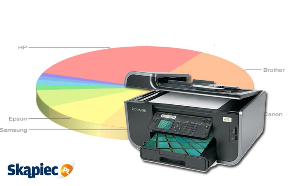 Ranking drukarek - październik 2011