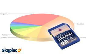 Ranking pamięci flash - styczeń 2012