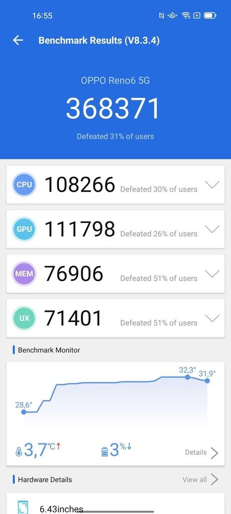 Wynik benchmarku OPPO Reno6 5G w Antutu