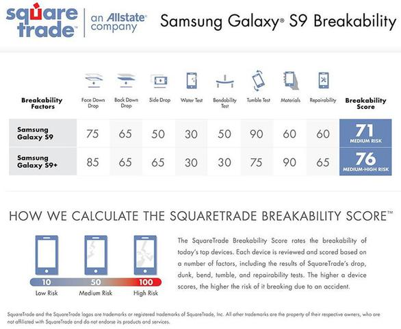 TradeSquare Samsung Galaxy S9