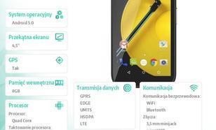 Motorola Moto E LTE Black