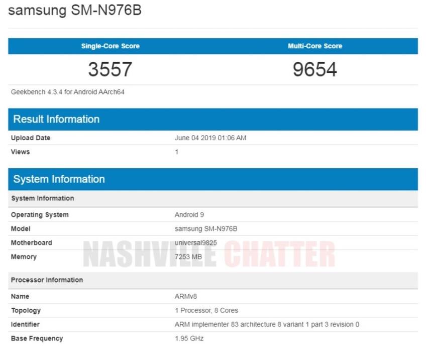 Galaxy Note 10 z nowym procesorem nie jest królem wydajności (źródło: Nashville Chatter)