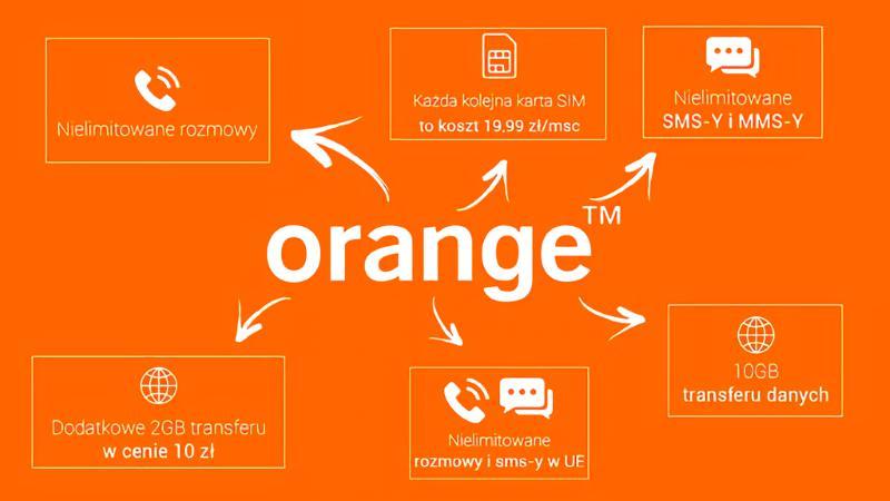 Orange firma