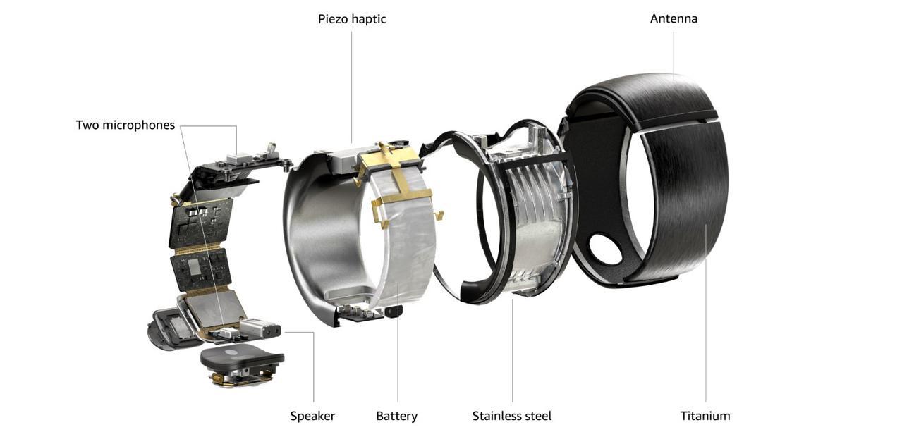 Amazon Echo Loop to pierścionek z wbudowaną Alexą