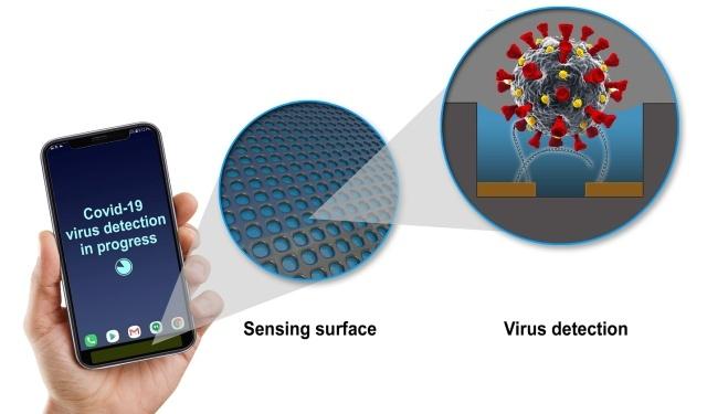 Narzędzie do wykrywania wirusa jest na razie konceptem (źródło: General Electrics)
