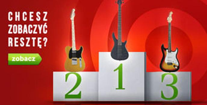 Ranking Gitar Basowych - TOP 10 Lipiec 2015