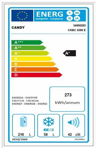 Candy CKBC3380 E