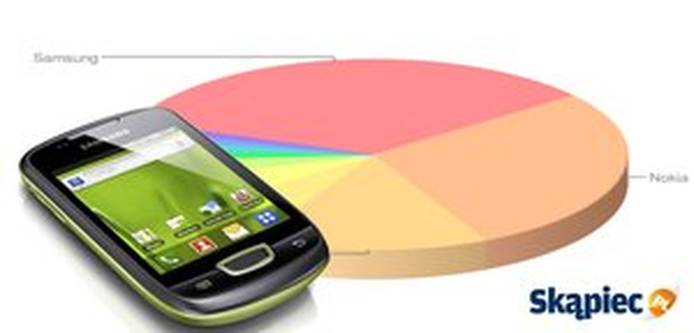 Ranking telefonów komórkowych - luty 2013