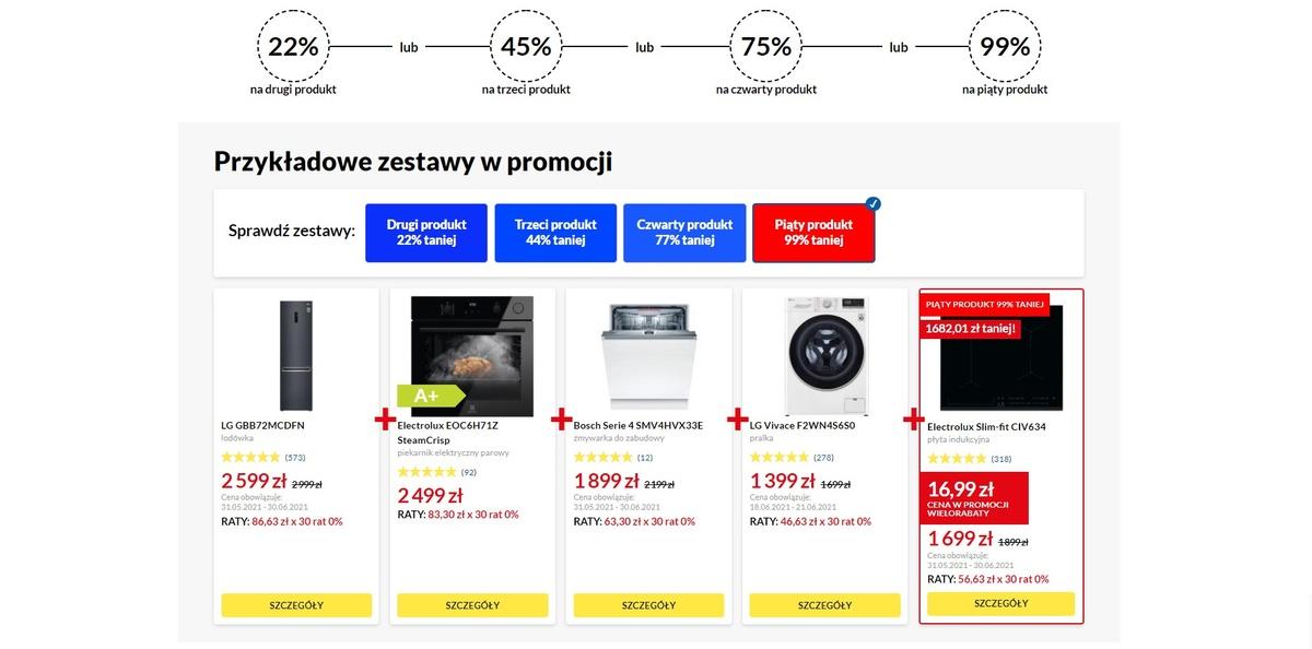 Przykładowe promocje w Wielorabatach w RTV Euro AGD