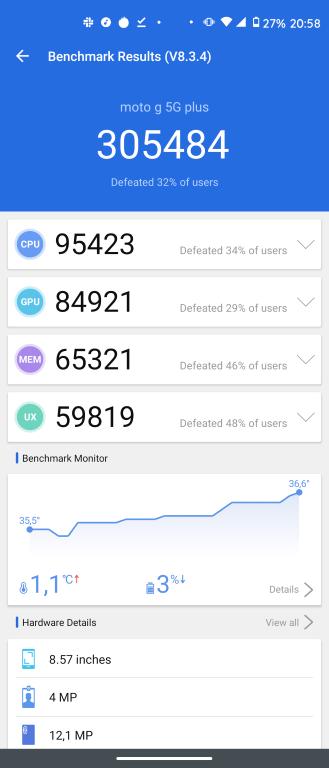 Wynik Motoroli Moto G 5G Plus w antutu benchmark