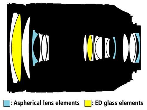 Nikon Obiektyw NIKKOR 28-300mm f/3.5-5.6 G ED AF-S VR