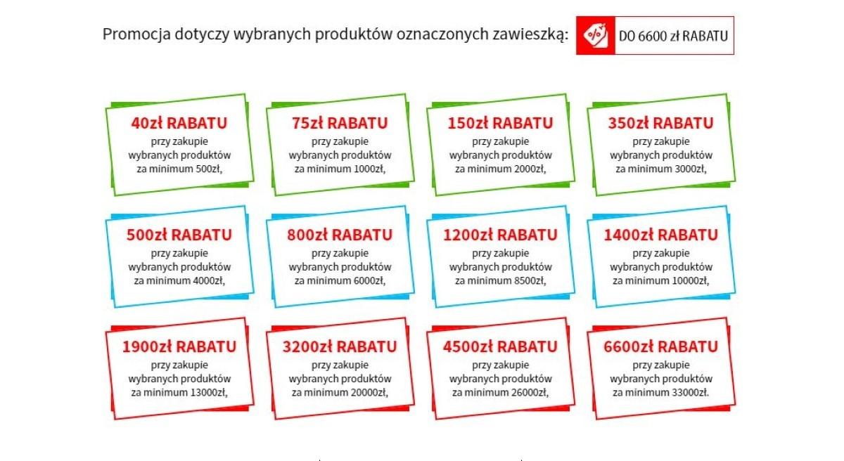 Media Expert do 6600 złotych rabatu
