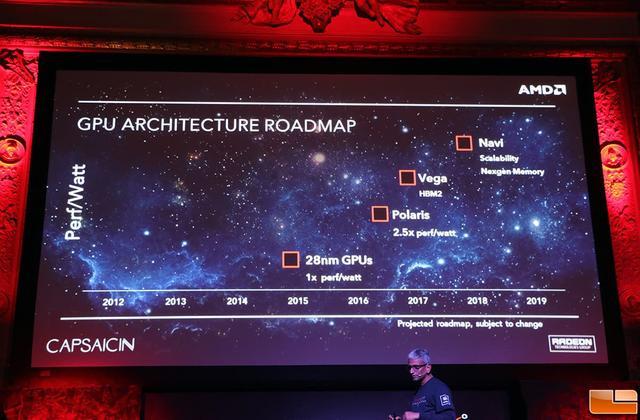 AMD bierze się również za tematykę mniej sprzętową