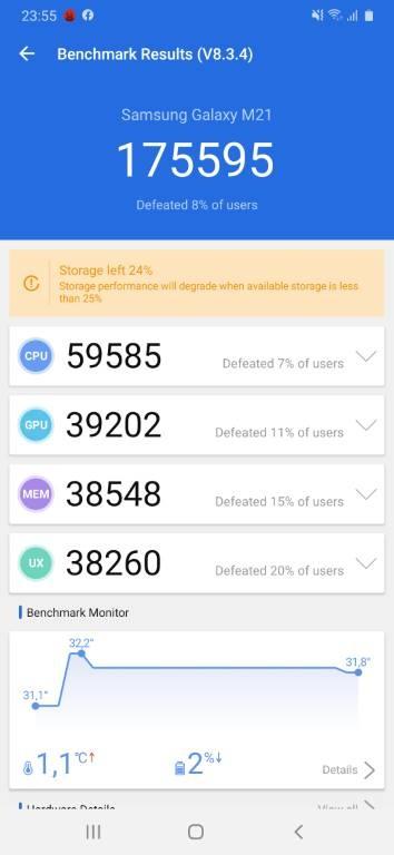 Wynik Samsunga Galaxy M21 w Antut Benchmark