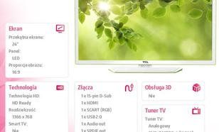 TCL 24'' LED L24E4243F ZIELONY