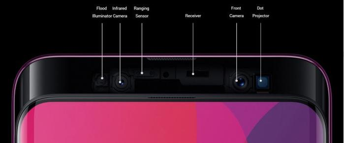 Oppo Find X Face ID