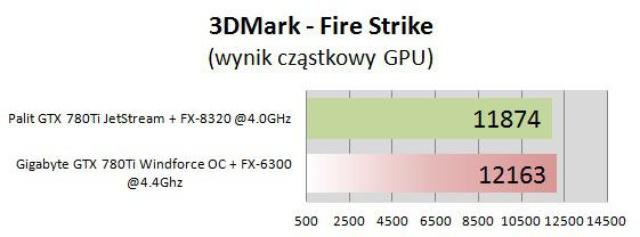 Palit GTX 780Ti JetStream gigabyte gtx 780ti