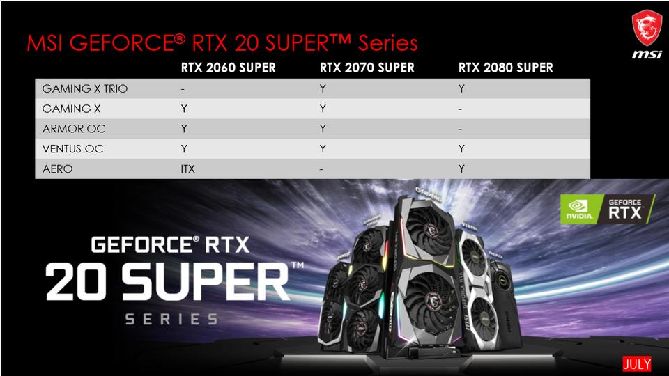 MSI Girona - RTX Super line up