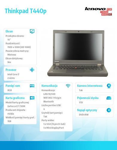 """Lenovo Thinkpad T440p 20AWA195PB Win7Pro & Win8.1Pro64-bit i7-4700MQ/8GB/1TB/GT730M 1GB/DVD Rambo/6c/14.0"""" FHD,WWAN Ready,Black/3Yrs OS"""
