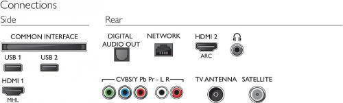 Philips Philips 43PFS5803 (FHD 500Hz SmartTV)
