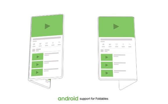 Android obsluzy wyginane telefony