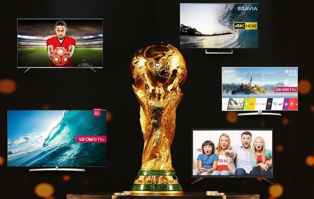kupujemy telewizor na mundial 2018