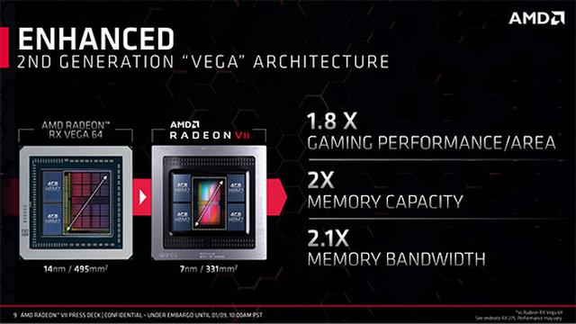 AMD pokazuje Radeon VII