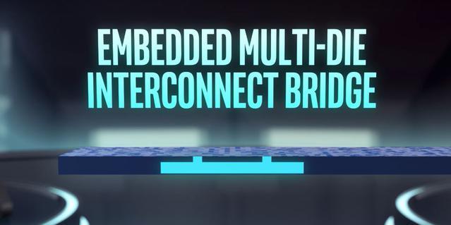 Nowe procesory wykorzystują technologię EMIB.