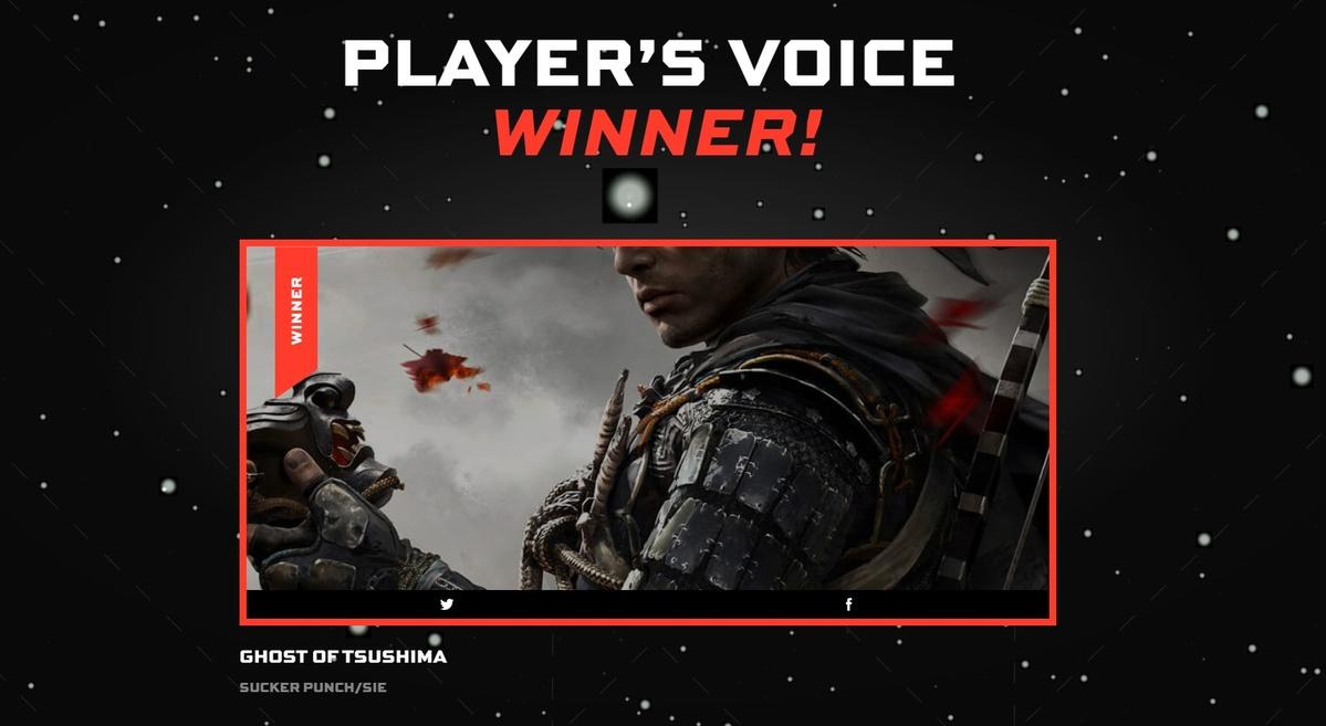 Ghost of Tsushima wygrał decyzją graczy