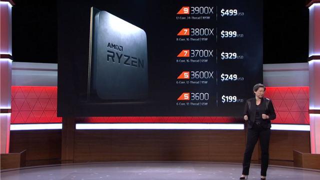 Ryzen 3000 - ceny procesorów
