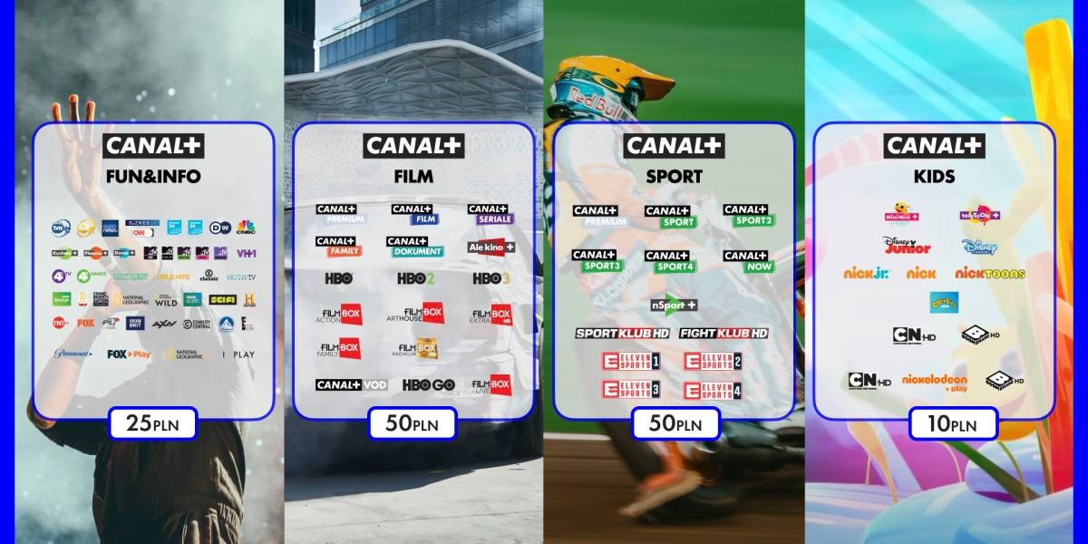 Ceny Canal Plus prezentują się podobnie do cen pakietów tv na dekoderze