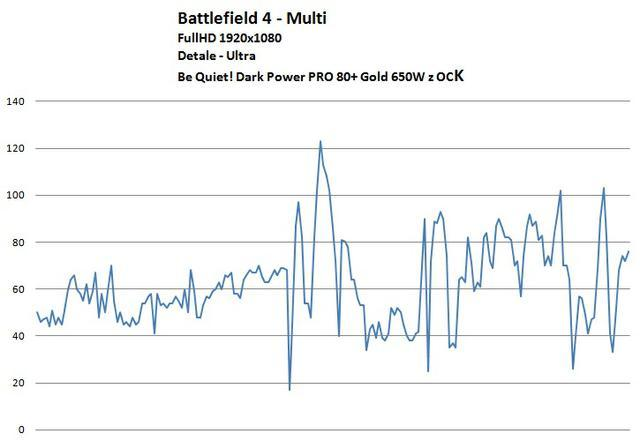 battlefield 4 dark power
