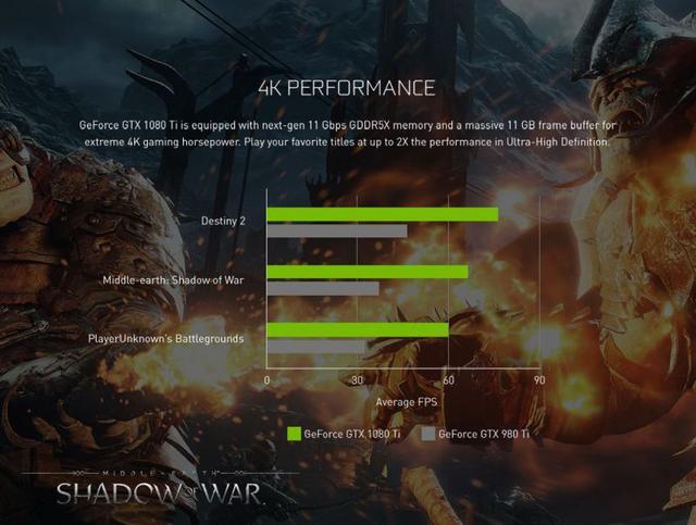 Rozdzielczość 4K to jeszcze lepsze wrażenia z gry - na najwyższym poziomie.