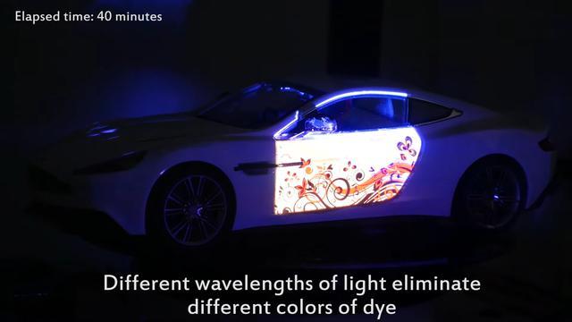 Za pomocą lamp UV da się nadrukowywać wzór w kilkadziesiąt minut