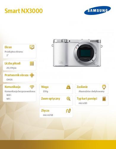 Samsung NX3000 + 20-50 white
