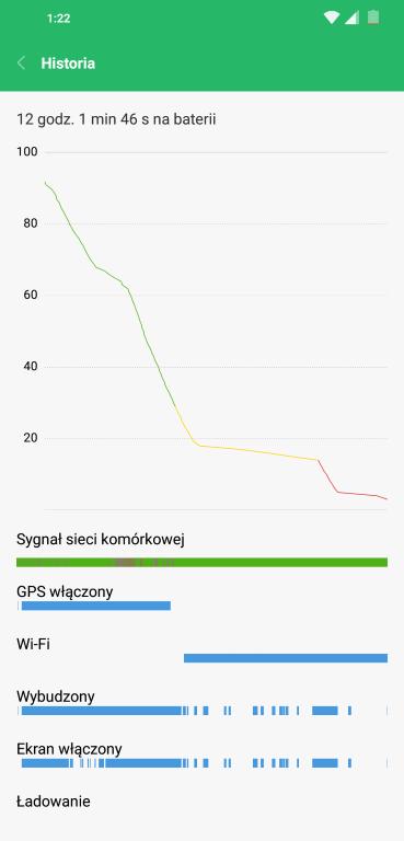 bateria-poco-wykres