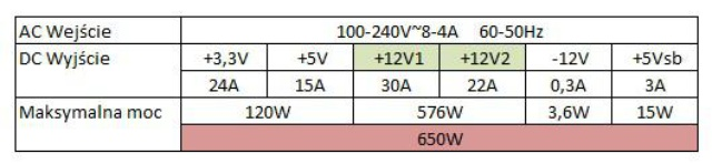 Fractal Design Integra R2 650W spec