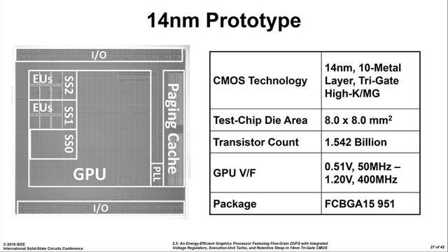 Układ bazuje na 14nm procesie technologicznym.