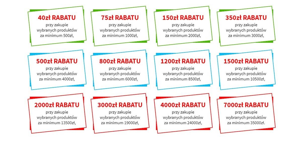 Mega Rabaty pozwalają zaoszczędzić przy większych zakupach