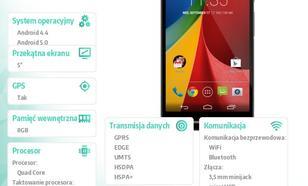 Motorola Moto G 2nd.Gen Dual Sim Black