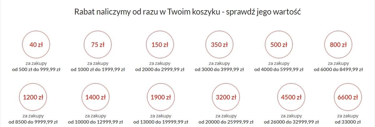 Więcej kupujesz, więcej zyskujesz z RTV Euro AGD