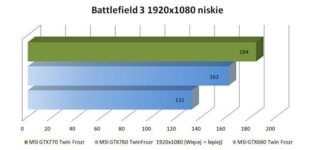 MSI GTX770 Twin Frozr bf3