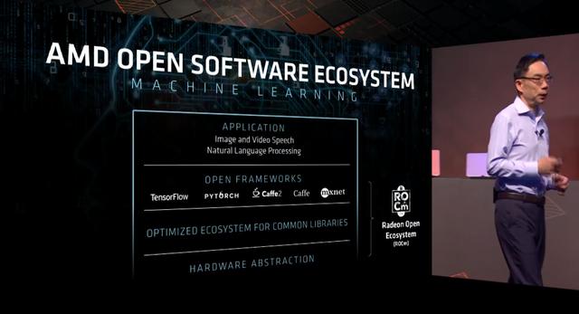 AMD Otwarty Ekosystem