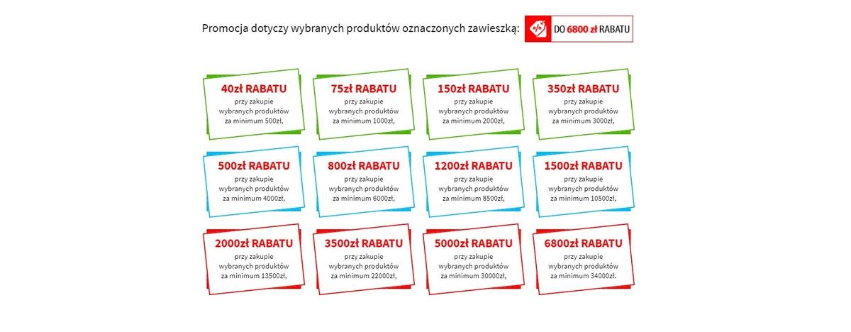 Użycie kodu K-2259 pozwoli uzyskać dostęp do Mega Rabatóe