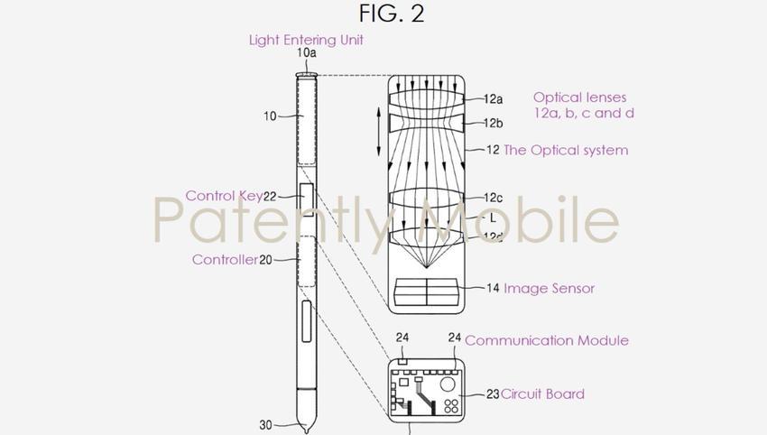 Rysik z aparatem to jeden z ciekawszych patentów Samsunga (źródło: patently mobile)